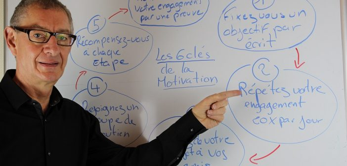 Motivation, le secret en 6 étapes clés. jechangemylife.com