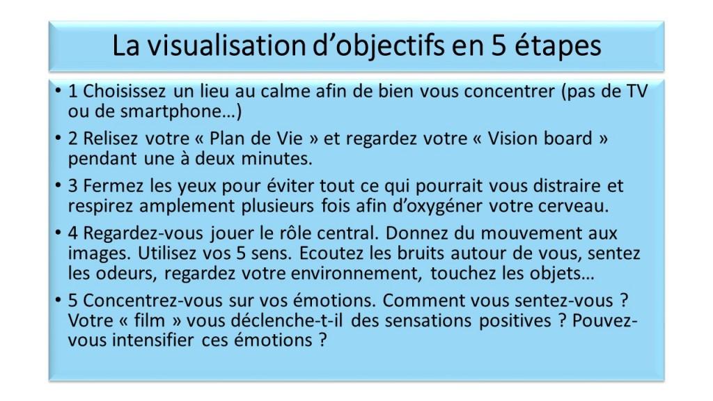Visualisation d'objectifs en 5 points. jechangemylife.com