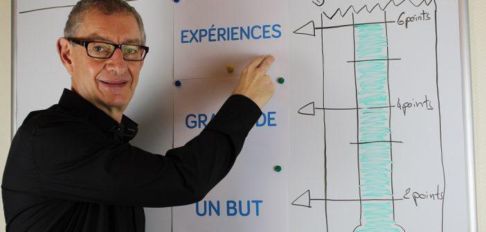 Argent et Bonheur, 10 points de bonheur en plus (N°3) jechangemylife.com