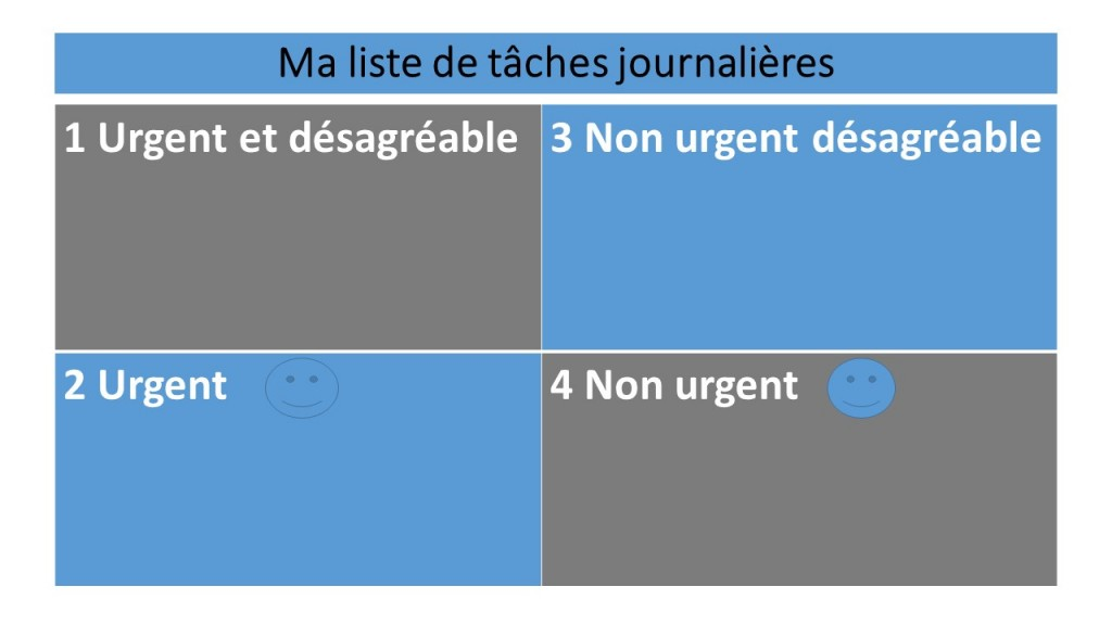 Gagner du temps : ma liste de tâches journalières. jechangemylife.com