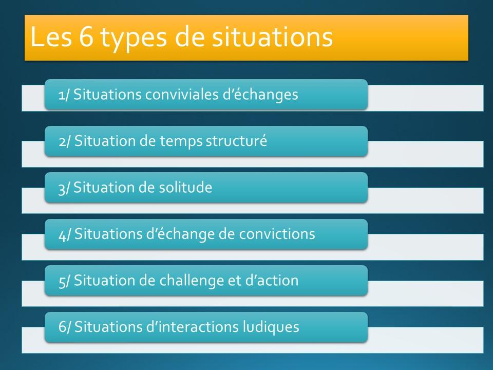 """La méthode """"des 6 situations"""" de Taibi Kahler. jechangemylife.com"""