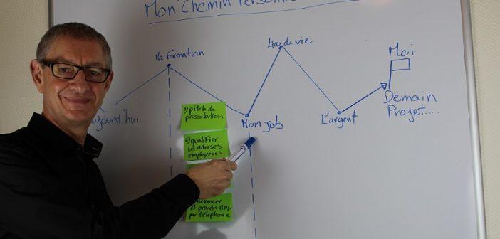 """Construire son """"Chemin Personnel de Vie"""" en 4 étapes simples. jechangemylife.com"""